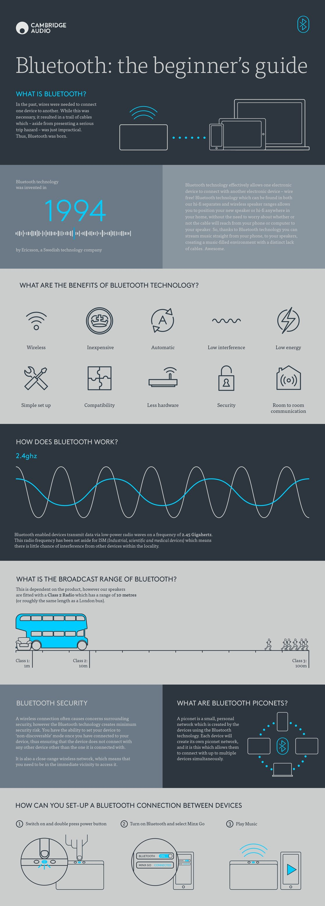 Bluetooth: The Beginner's Guide Infographic